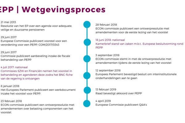 Pan-Europees persoonlijk pensioenproduct (PEPP)