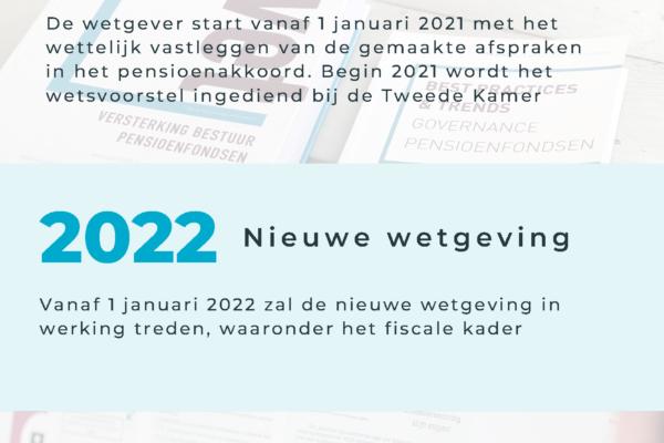 Pensioenakkoord 2020: Hoofdlijnen uit de Hoofdlijnennotitie